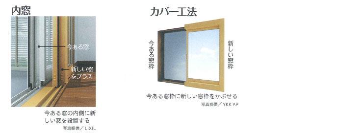 窓を二重にする「内窓」、手軽なカバー工法も