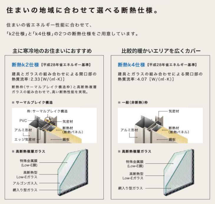 ジエスタ2防火戸カテゴリーページ3